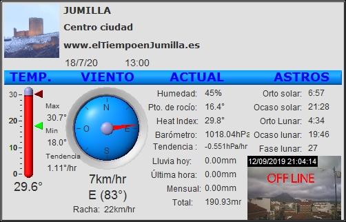 consola estación Jumilla